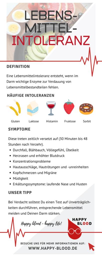 Lebensmittelunverträglichkeit Infografik